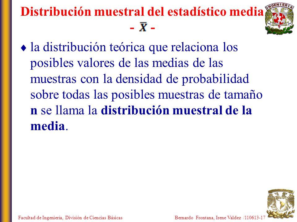 Distribución muestral del estadístico media - - la distribución teórica que relaciona los posibles valores de las medias de las muestras con la densid