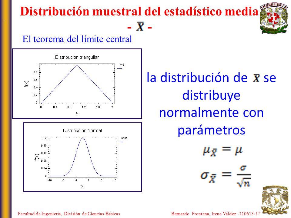 Distribución muestral del estadístico media - - El teorema del límite central. la distribución de se distribuye normalmente con parámetros. Facultad d