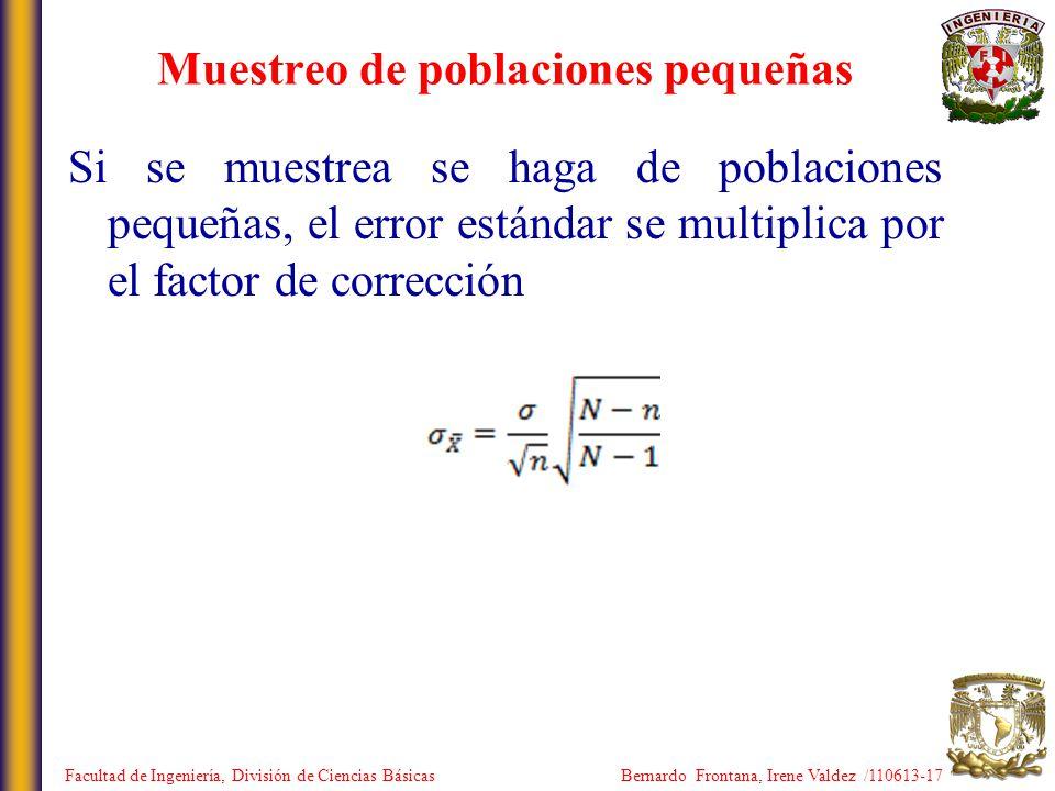 Muestreo de poblaciones pequeñas Si se muestrea se haga de poblaciones pequeñas, el error estándar se multiplica por el factor de corrección Facultad