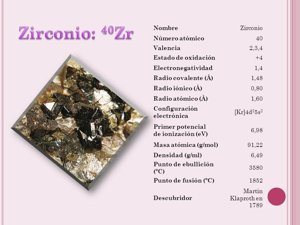 Nombre Titanio Número atómico 22 Valencia 2,3,4 Estado de oxidación +4 Electronegatividad 1,5 Radio covalente (Å) 1,36 Radio iónico (Å) 0,68 Radio ató