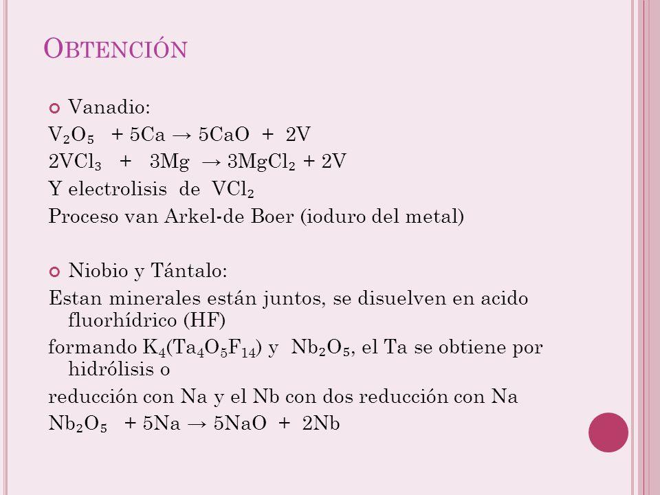 M INERALES Vanadio: Vanadita (Pb (VO ) Cl), Carnotita (K (UO )(VO)3HO, Patronita (VS) Niobio: niobita ((Fe)(NbO)) o Mg Tántalo: tantalita ((Fe)(TaO)),