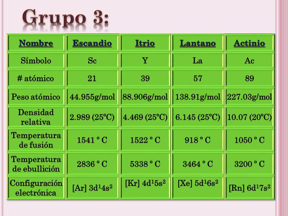 E LEMENTOS GRUPO 6 CromoMolibdeno WolframioSeaborgio
