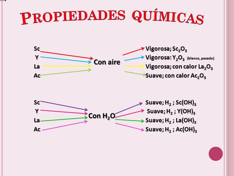 ScYLaAc Con aire Con aire Vigorosa; Sc 2 O 3 Vigorosa: Y 2 O 3 (blanco, pesado) Vigorosa; con calor La 2 O 3 Suave; con calor Ac 2 O 3 ScYLaAc Con H 2 O Suave; H 2 ; Sc(OH) 3 Suave; H 2 ; Y(OH) 3 Suave; H 2 ; Y(OH) 3 Suave; H 2 ; La(OH) 3 Suave; H 2 ; Ac(OH) 3