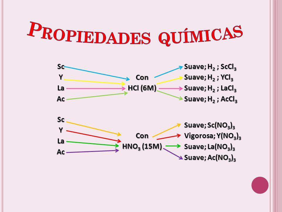 ScYLaAcCon HCl (6M) Suave; H 2 ; ScCl 3 Suave; H 2 ; YCl 3 Suave; H 2 ; LaCl 3 Suave; H 2 ; AcCl 3 ScYLaAcCon HNO 3 (15M) Suave; Sc(NO 3 ) 3 Vigorosa; Y(NO 3 ) 3 Suave; La(NO 3 ) 3 Suave; Ac(NO 3 ) 3