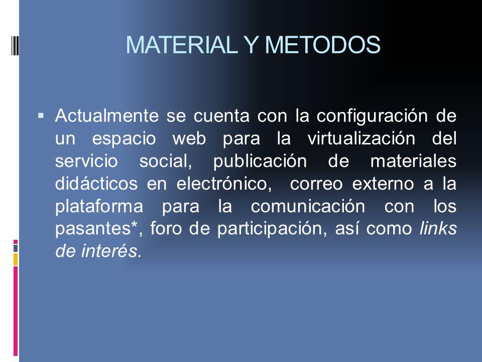 MATERIAL Y METODOS Actualmente se cuenta con la configuración de un espacio web para la virtualización del servicio social, publicación de materiales