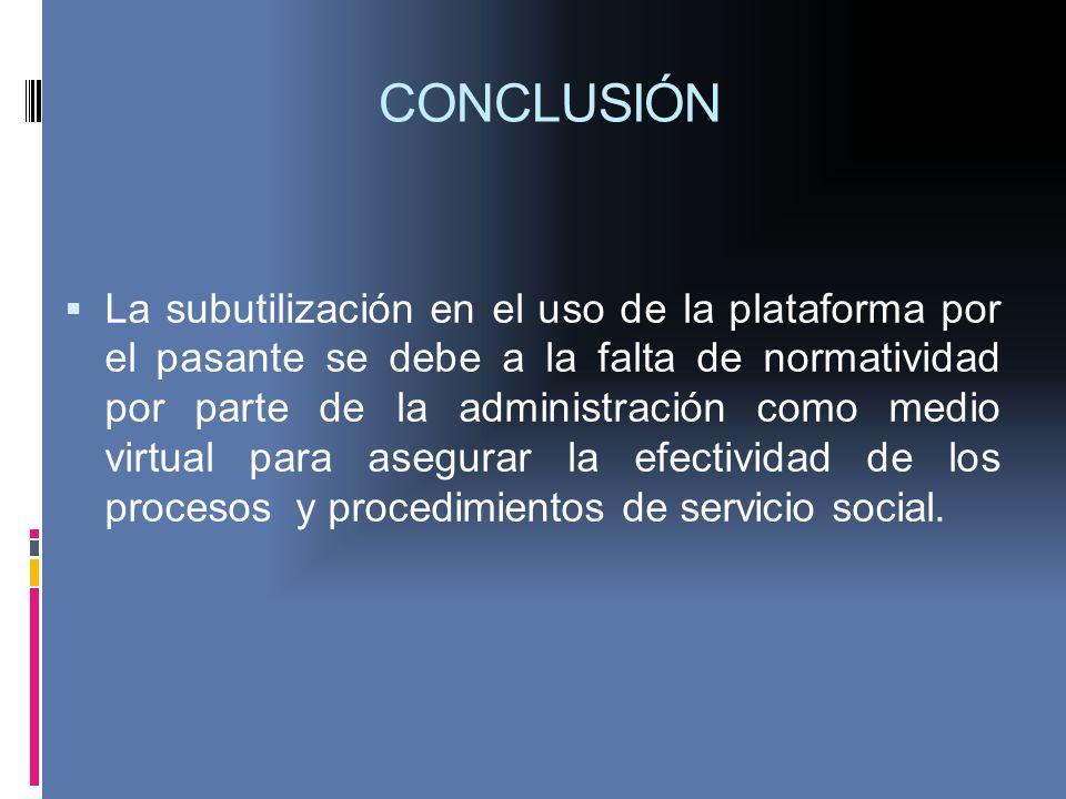 CONCLUSIÓN La subutilización en el uso de la plataforma por el pasante se debe a la falta de normatividad por parte de la administración como medio vi
