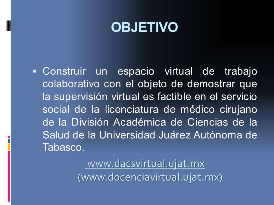 OBJETIVO Construir un espacio virtual de trabajo colaborativo con el objeto de demostrar que la supervisión virtual es factible en el servicio social