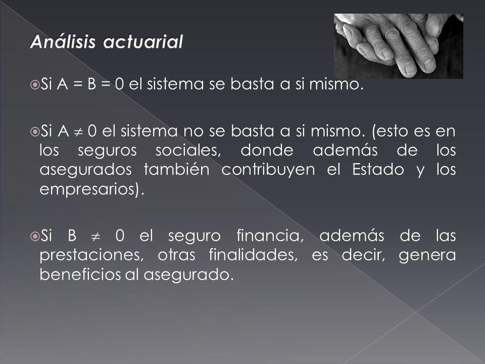 Si A = B = 0 el sistema se basta a si mismo. Si A 0 el sistema no se basta a si mismo. (esto es en los seguros sociales, donde además de los asegurado