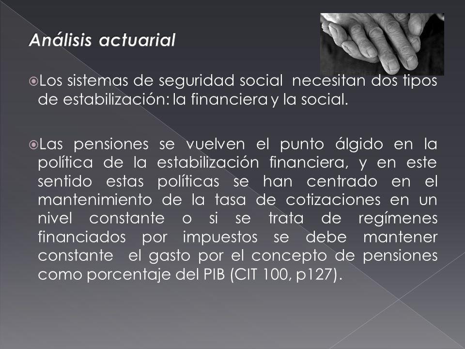 Los sistemas de seguridad social necesitan dos tipos de estabilización: la financiera y la social.