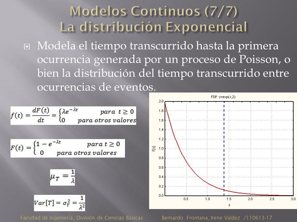 Modela el tiempo transcurrido hasta la primera ocurrencia generada por un proceso de Poisson, o bien la distribución del tiempo transcurrido entre ocurrencias de eventos.