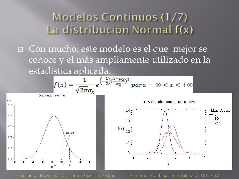 Con mucho, este modelo es el que mejor se conoce y el más ampliamente utilizado en la estadística aplicada.