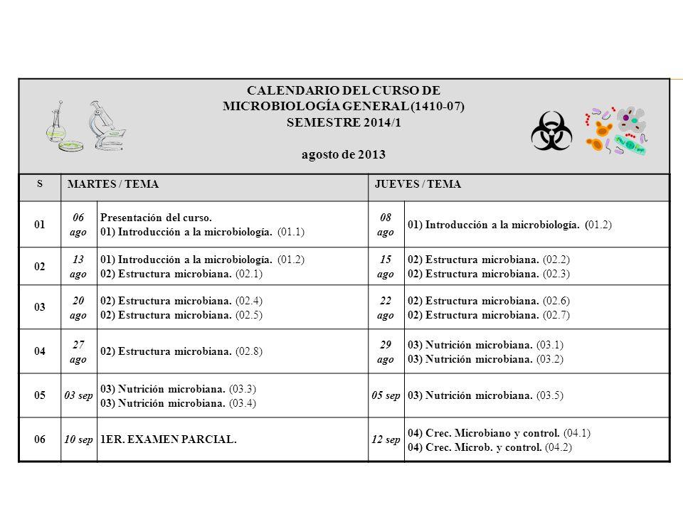 CALENDARIO DEL CURSO DE MICROBIOLOGÍA GENERAL (1410-07) SEMESTRE 2014/1 agosto de 2013 S MARTES / TEMAJUEVES / TEMA 01 06 ago Presentación del curso.
