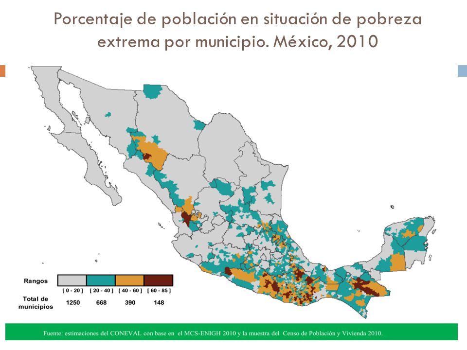Porcentaje de población en situación de pobreza extrema por municipio. México, 2010