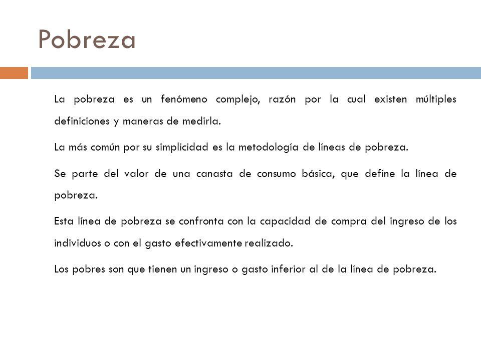 Pobreza multidimensional en México CONEVAL 2010 Fuente: CONEVAL (2011), Metodología de medición multidimensional de la pobreza.