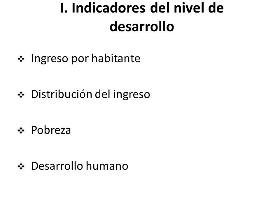 I. Indicadores del nivel de desarrollo Ingreso por habitante Distribución del ingreso Pobreza Desarrollo humano