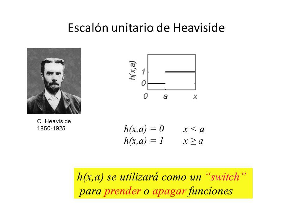 Escalón unitario de Heaviside h(x,a) = 0x < a h(x,a) = 1x a h(x,a) se utilizará como un switch para prender o apagar funciones O. Heaviside 1850-1925