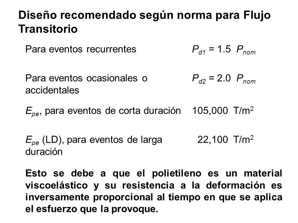 Diseño recomendado según norma para Flujo Transitorio Para eventos recurrentesP d1 = 1.5 P nom Para eventos ocasionales o accidentales P d2 = 2.0 P no