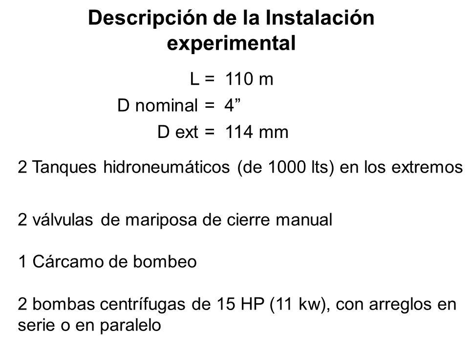 Descripción de la Instalación experimental L =110 m D nominal =4 D ext =114 mm 2 Tanques hidroneumáticos (de 1000 lts) en los extremos 2 válvulas de m