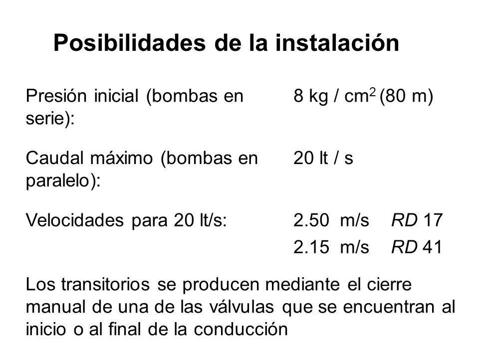 Posibilidades de la instalación Presión inicial (bombas en serie): 8 kg / cm 2 (80 m) Caudal máximo (bombas en paralelo): 20 lt / s Velocidades para 2