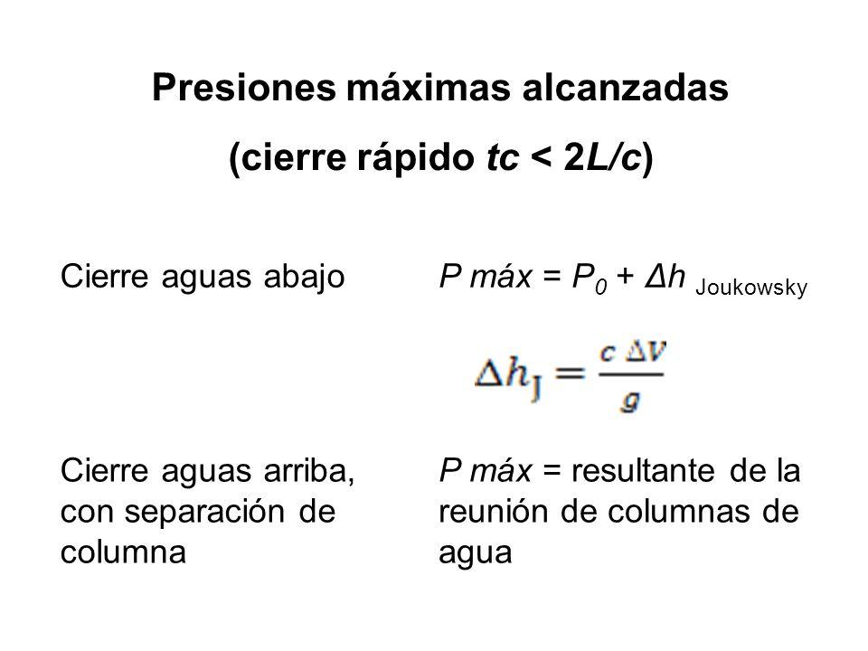 Presiones máximas alcanzadas (cierre rápido tc < 2L/c) Cierre aguas abajoP máx = P 0 + Δh Joukowsky Cierre aguas arriba, con separación de columna P m