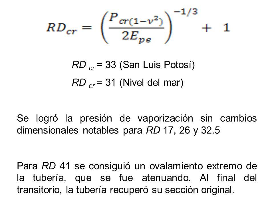RD cr = 33 (San Luis Potosí) RD cr = 31 (Nivel del mar) Se logró la presión de vaporización sin cambios dimensionales notables para RD 17, 26 y 32.5 P