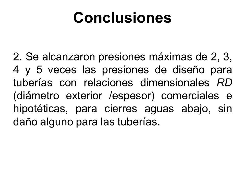 Conclusiones 2. Se alcanzaron presiones máximas de 2, 3, 4 y 5 veces las presiones de diseño para tuberías con relaciones dimensionales RD (diámetro e