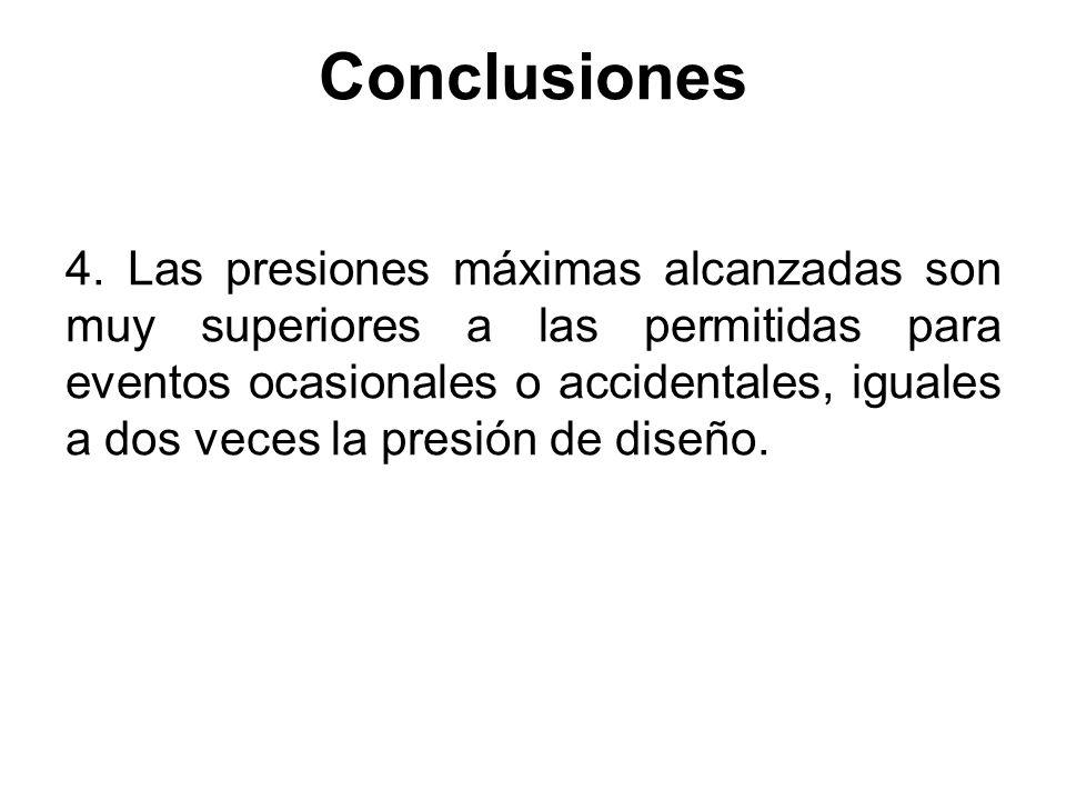 Conclusiones 4. Las presiones máximas alcanzadas son muy superiores a las permitidas para eventos ocasionales o accidentales, iguales a dos veces la p