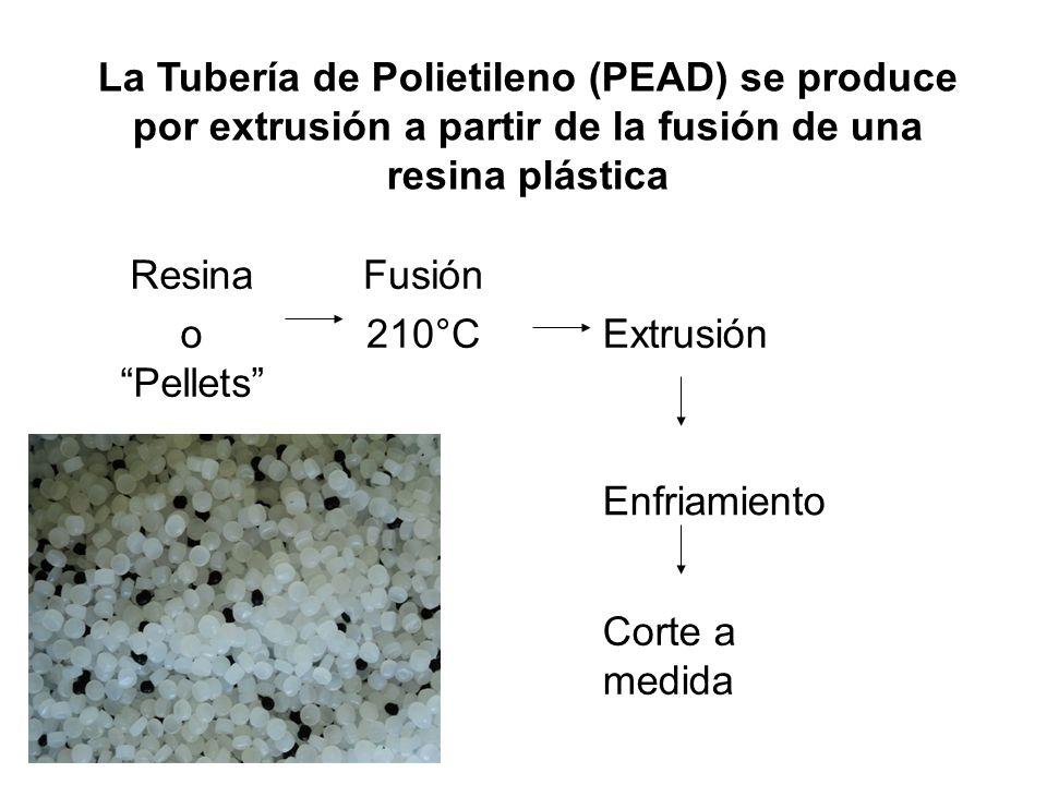 La Tubería de Polietileno (PEAD) se produce por extrusión a partir de la fusión de una resina plástica Resina o Pellets Fusión 210°CExtrusión Enfriami