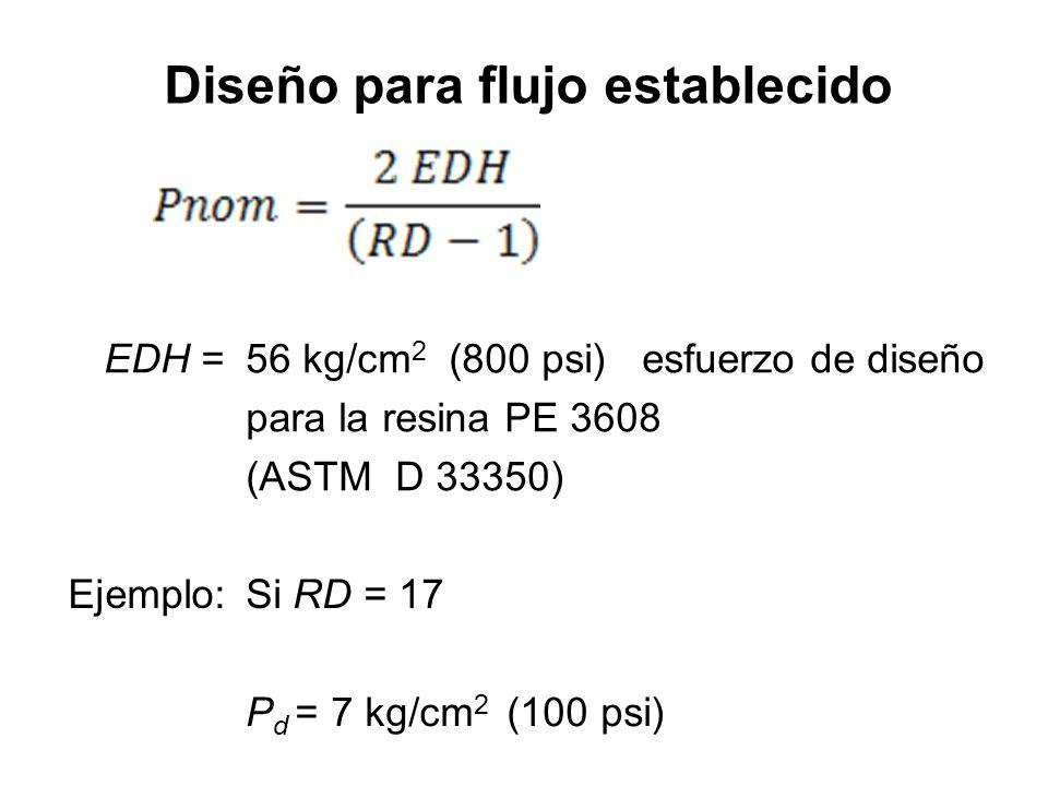 Tabla de Presiones nominales para tubos fabricados comercialmente para la resina PE 3608 en función de RD RDP nom P nom /γ [psi][kg/cm 2 ][mca] 7 26718.8188 9 20014.1141 11 16011.3113 13.5 1289.090 15.5 1107.878 17 1007.070 19 896.363 21 805.656 26 644.545 32.5 513.636 41 402.828