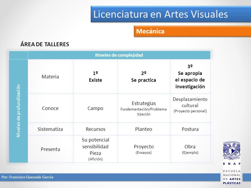 Licenciatura en Artes Visuales Por: Francisco Quesada García Mecánica ÁREA DE TALLERES