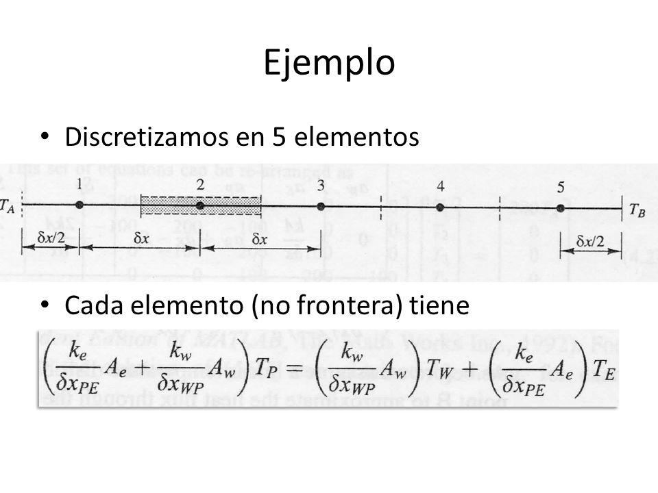 Ejemplo Discretizamos en 5 elementos Cada elemento (no frontera) tiene