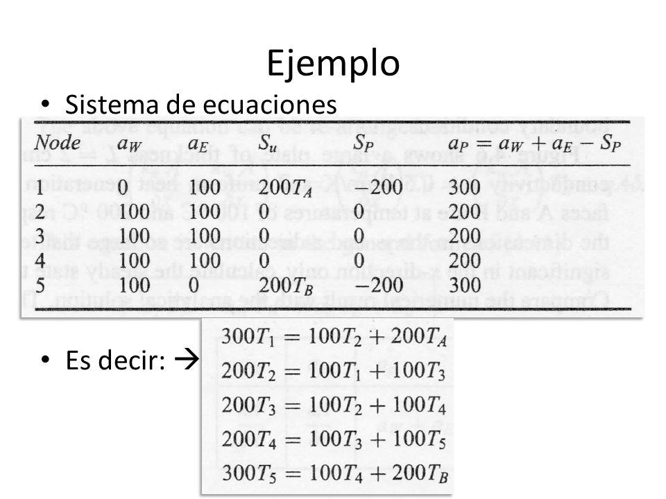 Sistema de ecuaciones Es decir: