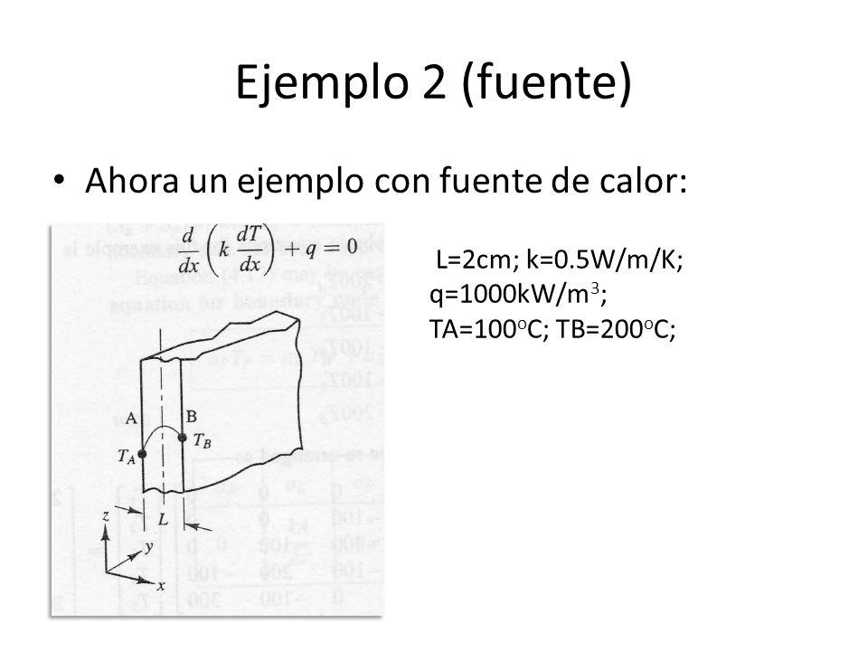 Ejemplo 2 (fuente) Ahora un ejemplo con fuente de calor: L=2cm; k=0.5W/m/K; q=1000kW/m 3 ; TA=100 o C; TB=200 o C;