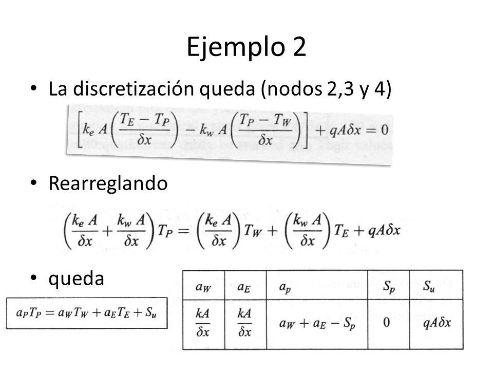 Ejemplo 2 La discretización queda (nodos 2,3 y 4) Rearreglando queda