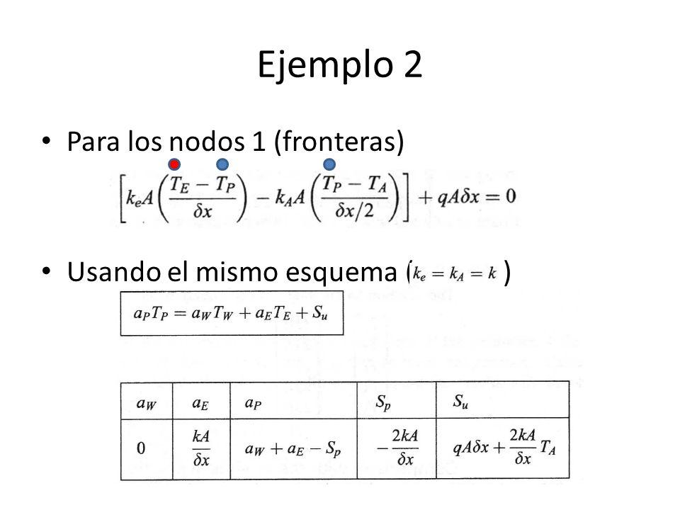 Ejemplo 2 Para los nodos 1 (fronteras) Usando el mismo esquema ( )