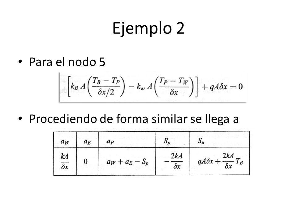 Ejemplo 2 Para el nodo 5 Procediendo de forma similar se llega a