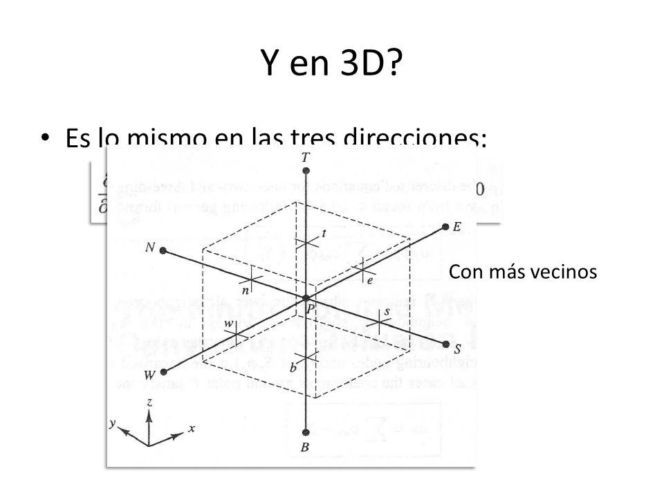 Y en 3D? Es lo mismo en las tres direcciones: Con más vecinos