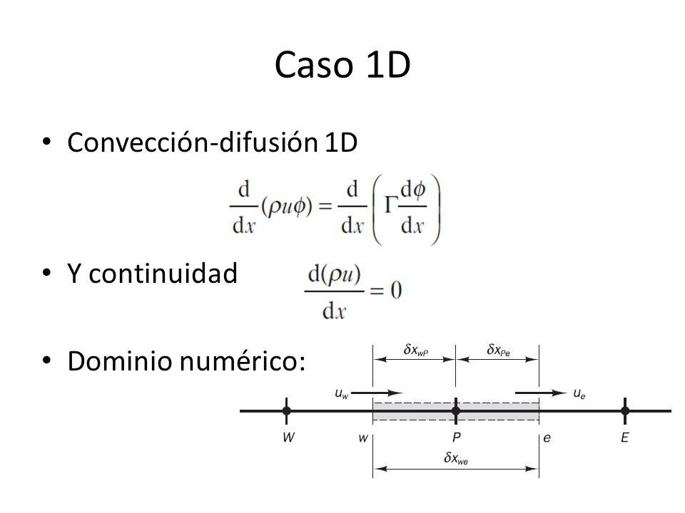 Caso 1D Convección-difusión 1D Y continuidad Dominio numérico: