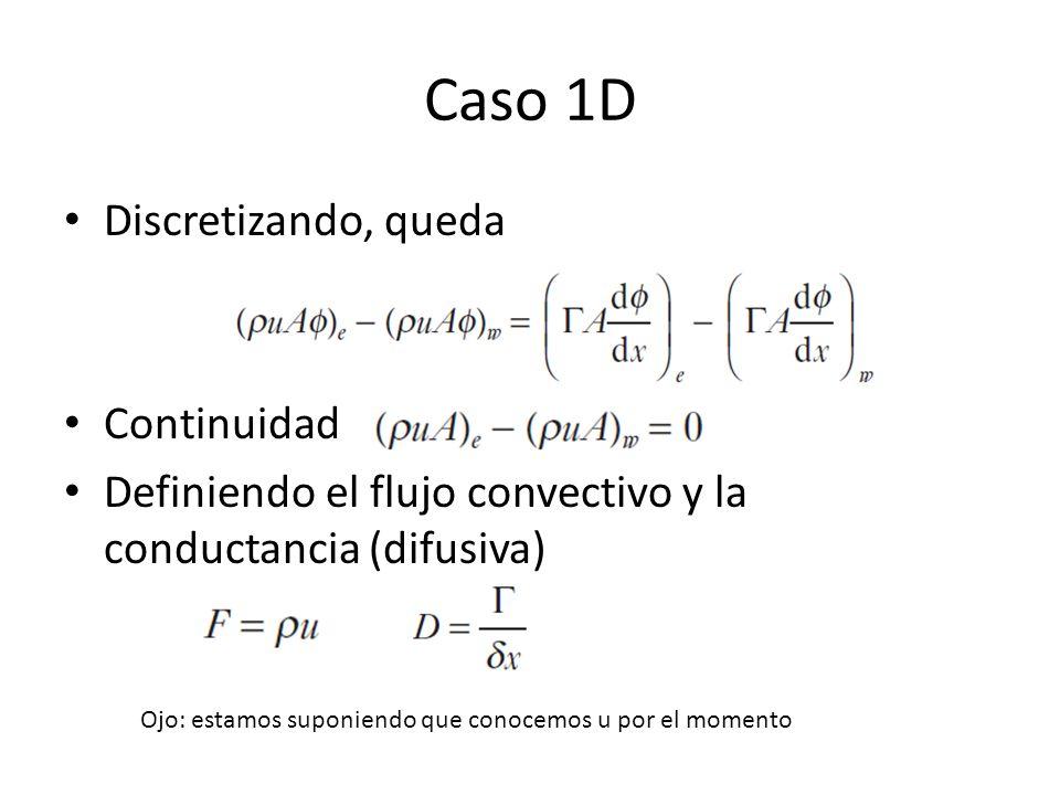 Caso 1D Discretizando, queda Continuidad Definiendo el flujo convectivo y la conductancia (difusiva) Ojo: estamos suponiendo que conocemos u por el mo