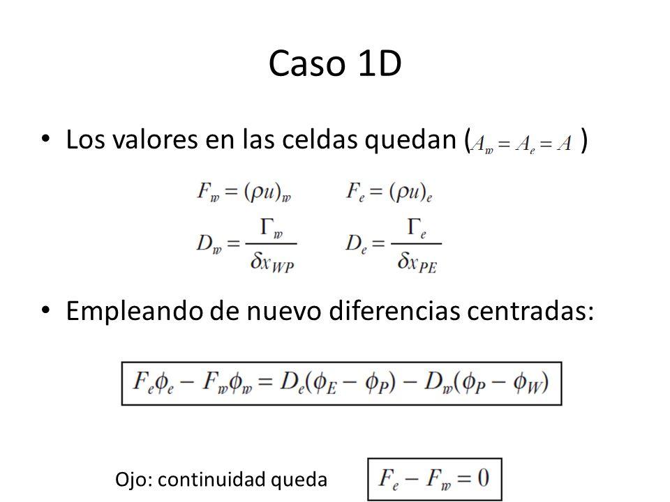 Caso 1D Los valores en las celdas quedan ( ) Empleando de nuevo diferencias centradas: Ojo: continuidad queda