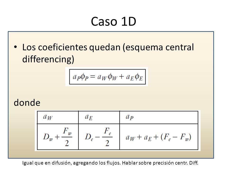 Caso 1D Los coeficientes quedan (esquema central differencing) donde Igual que en difusión, agregando los flujos. Hablar sobre precisión centr. Diff.