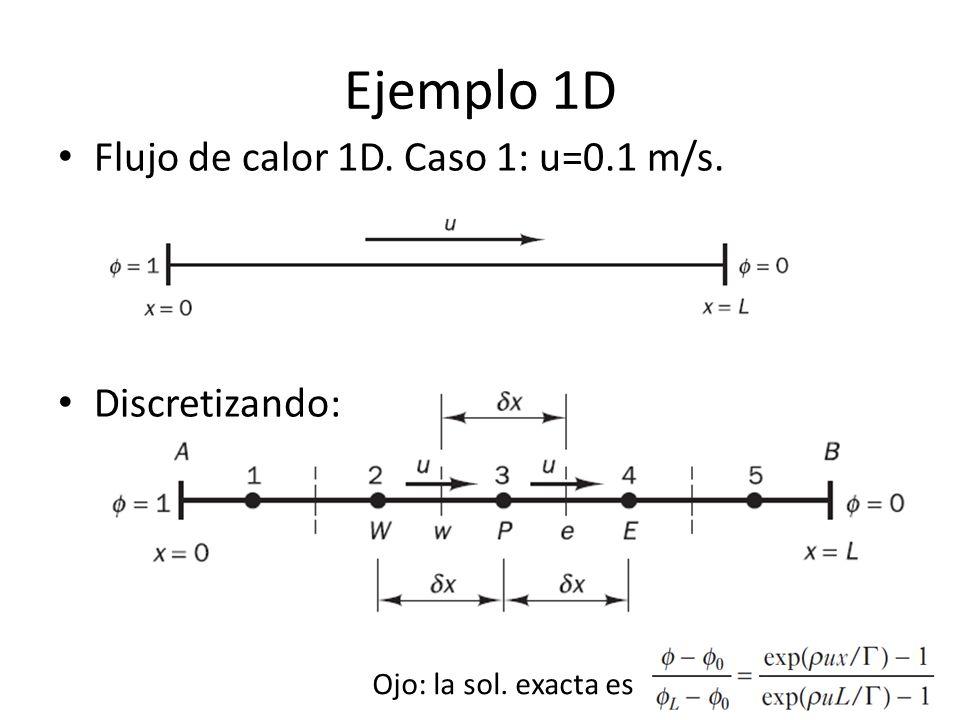 Ejemplo 1D Flujo de calor 1D. Caso 1: u=0.1 m/s. Discretizando: Ojo: la sol. exacta es