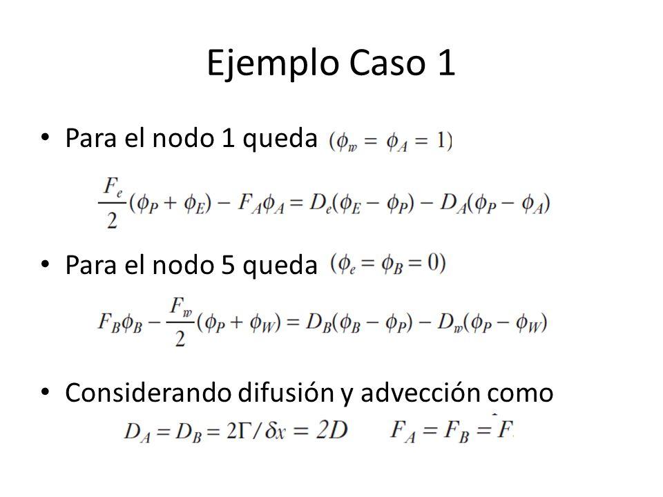 Ejemplo Caso 1 Para el nodo 1 queda Para el nodo 5 queda Considerando difusión y advección como