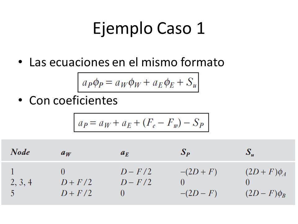 Ejemplo Caso 1 Las ecuaciones en el mismo formato Con coeficientes Los demás: