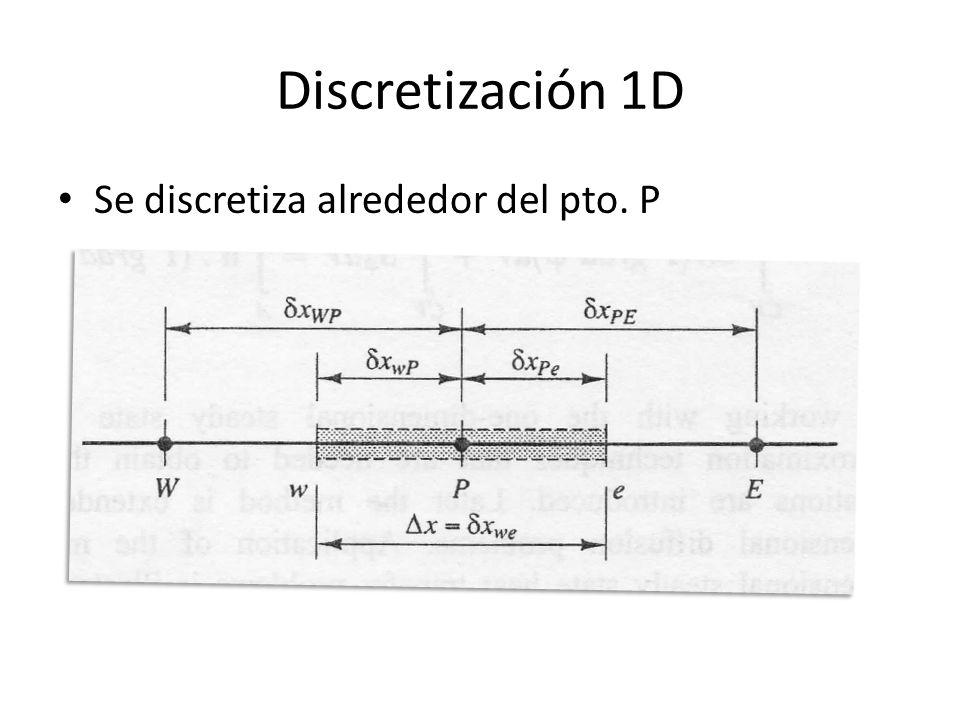 Caso 1D Los coeficientes quedan (esquema central differencing) donde Igual que en difusión, agregando los flujos.