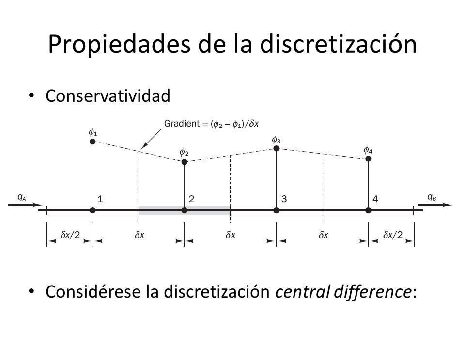 Propiedades de la discretización Conservatividad Considérese la discretización central difference: