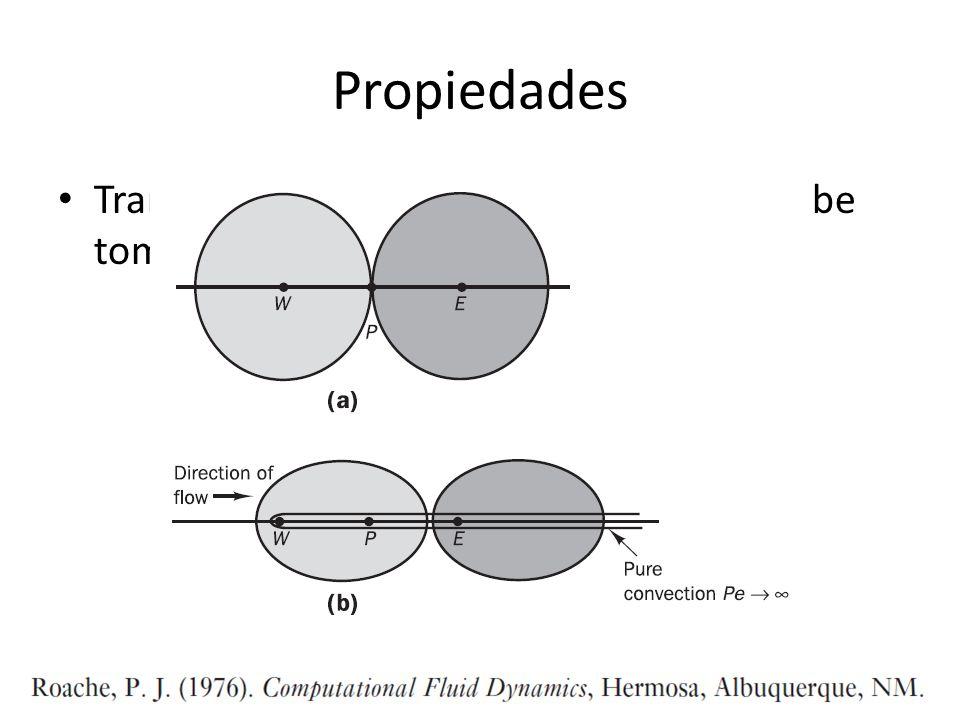 Propiedades Transportivenes (=transportabilidad?): debe tomar en cuenta la dirección del flujo.