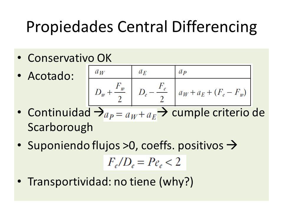 Propiedades Central Differencing Conservativo OK Acotado: Continuidad cumple criterio de Scarborough Suponiendo flujos >0, coeffs. positivos Transport