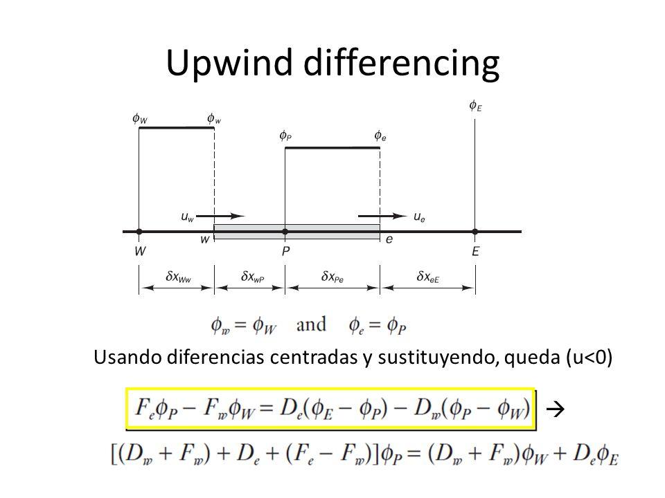 Upwind differencing Usando diferencias centradas y sustituyendo, queda (u<0)