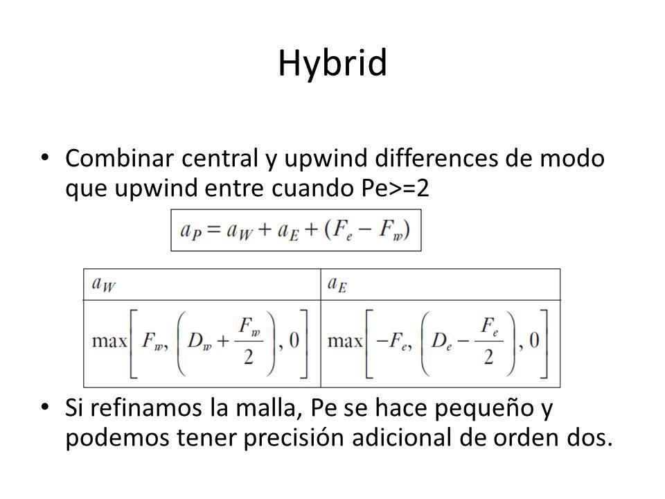 Hybrid Combinar central y upwind differences de modo que upwind entre cuando Pe>=2 Si refinamos la malla, Pe se hace pequeño y podemos tener precisión